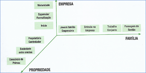 Empresas familiares